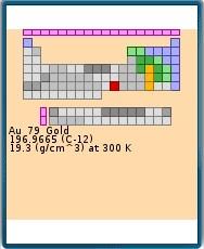 جدول تناوبی عناصر  Periodic_table برای موبایل (جاوا)
